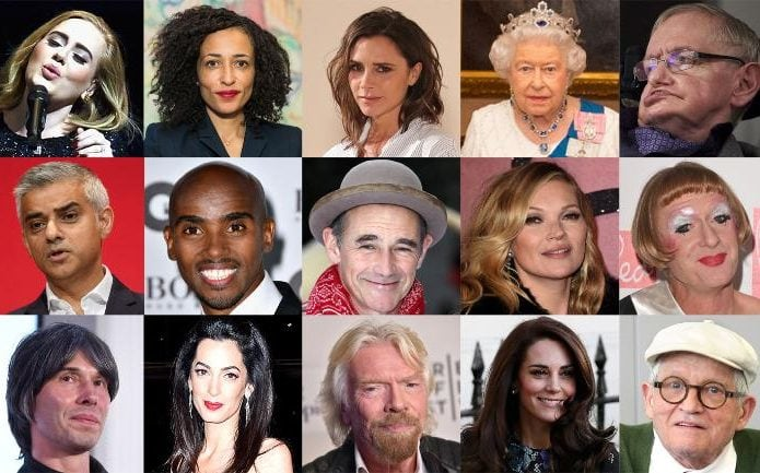 famous people and privacy Famous, worst, being famous, your, being anyone who steps back for a minute and observes our modern digital world might conclude that we have destroyed our privacy in exchange for convenience and false security.